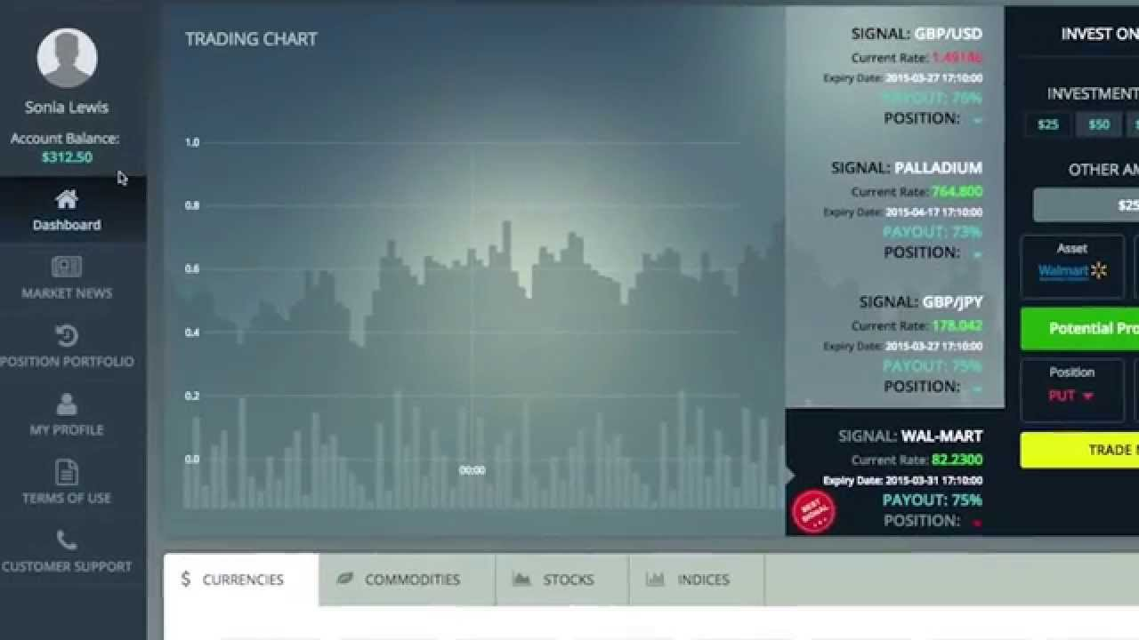 Binary options how to trade