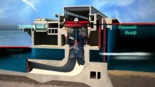 Ролик о Саратовской ГЭС avi