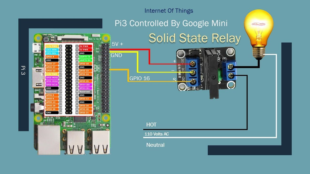 iot diy control solid state mechanical relay with google mini rh youtube com solid state relay tutorial DC Relay Diagrams