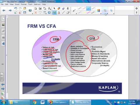 FRM May 2016 Part I – Foreign Exchange Risk– Mr. Kenneth Leung, M.Sc., FRM, CFA, ACCA, FCCA