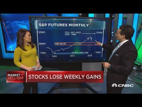 Rally off December's lows is still intact, says strategist
