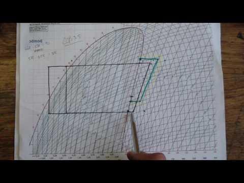 DIY Refrigeration,  log(p) - h Diagrams!