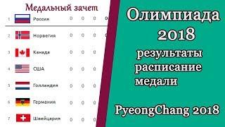 Олимпиада 2018. Результаты, расписание, медальный зачет. 22 февраля