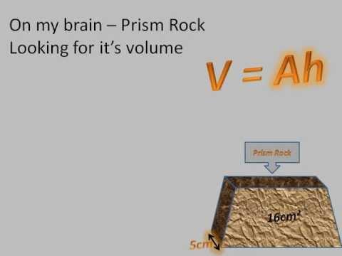 Math Song - VOLUME (Party Rock Anthem)