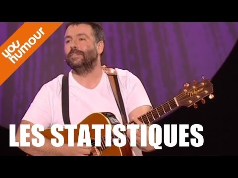 WALLY - Les statistiques