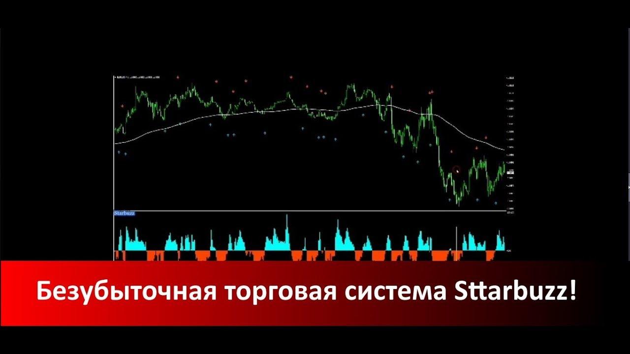 Системы безубыточной торговли на форекс самая волатильная валютная пара на форексе