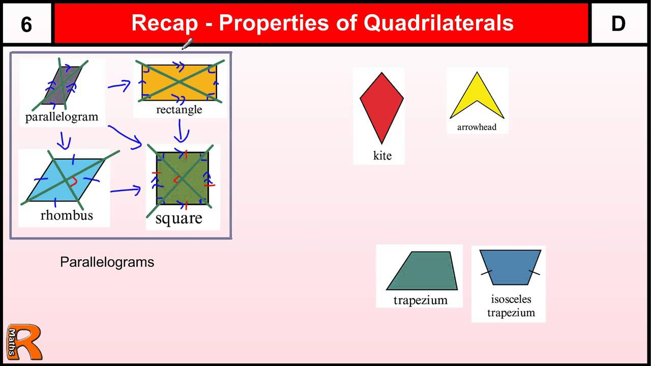 Workbooks worksheets on quadrilaterals and their properties : Properties of quadrilaterals gcse questions - Volvo C70 T5 Manuals ...