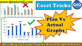 Excel Tricks : Best Way To Create Plan Vs Actual Graph In Excel || Excel Tips || dptutorials