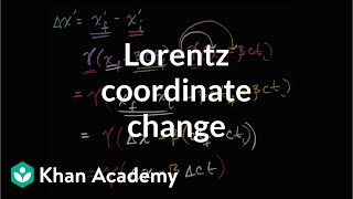 Lorentz Transformation For Change In Coordinates