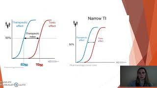 Video Explanation 1: Dose Response and Therapeutic Index screenshot 3