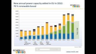 REN21 2013 Renewables Global Status Report: Focus on European Union
