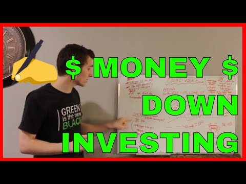 Why I NEVER BUY with Less than 20% Downpayment on a Property
