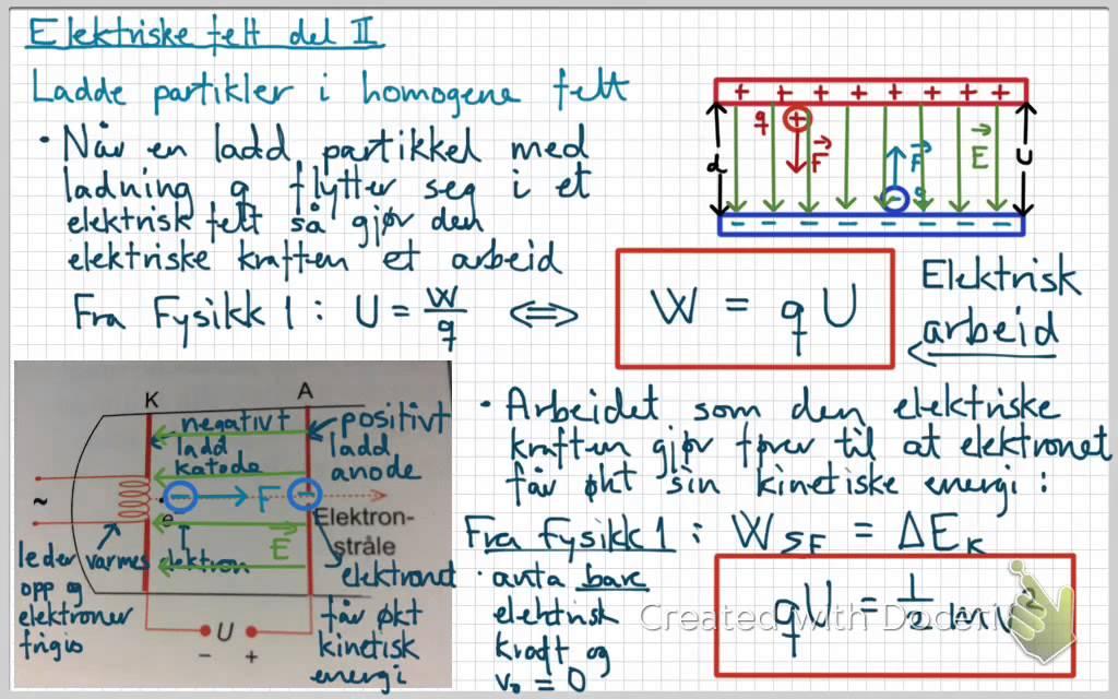 Fysikk 2 Elektriske felt del 2
