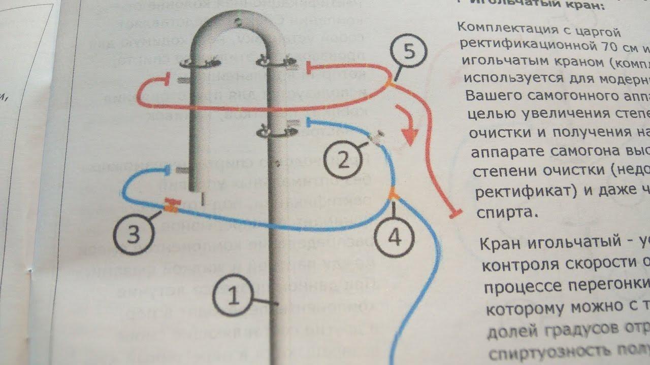 Как правильно подсоединить воду на самогонном аппарате самогонный аппарат скороварку