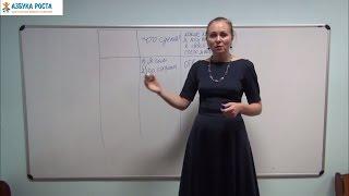 Этапы развития личности человека (Азбука роста г. Тольятти)