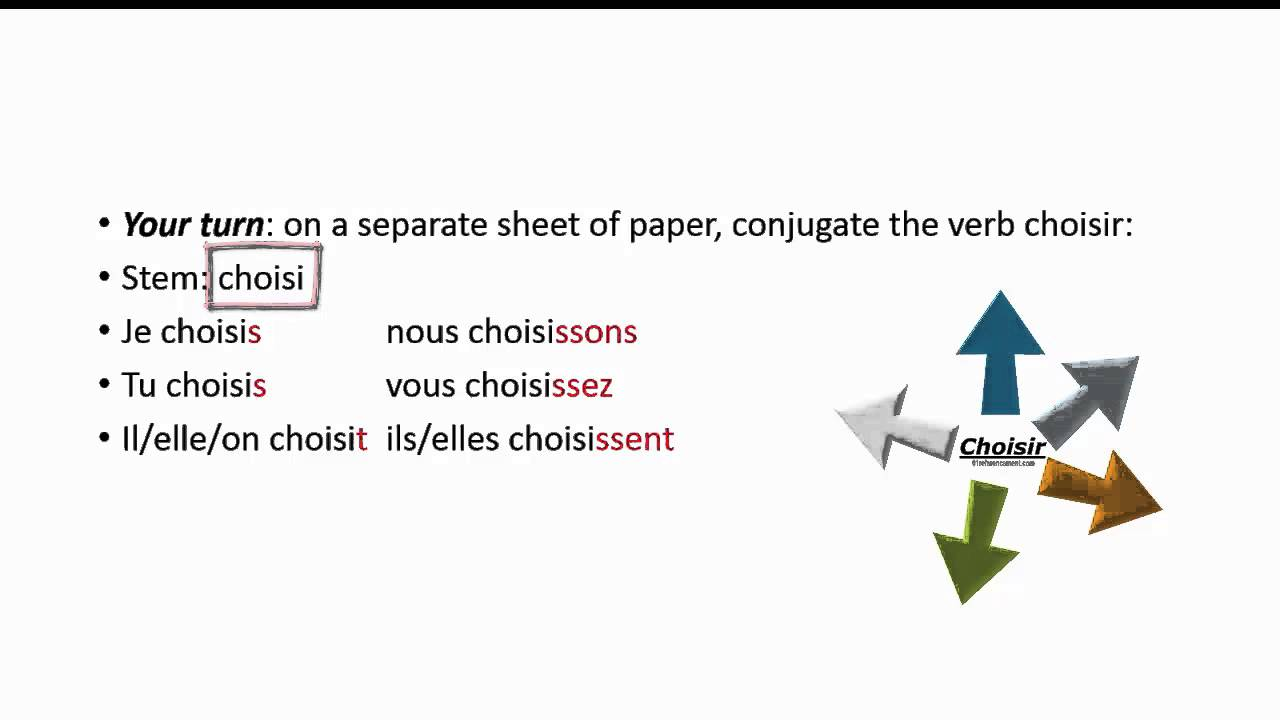 conjugation of French regular ir verbs - YouTube