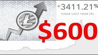 Litecoin News _  Litecoin LTC Price May be as High as $600 By the End of the Year