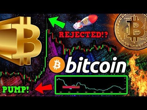Bitcoin FAILED PUMP!? NEW Super BULLISH Data: Watch Out! $350k BTC STILL Possible!