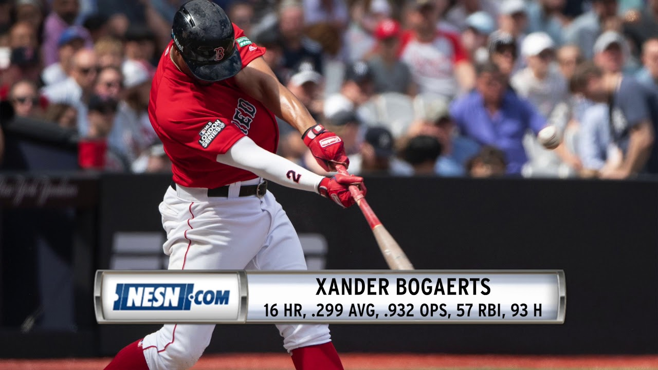 Xander Bogaerts, Rafael Devers Snubbed From All-Star Game