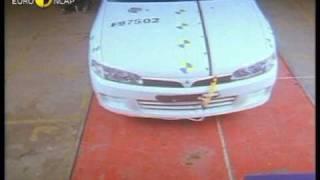 Euro NCAP | Mitsubishi Lancer | 1998 | Crash test
