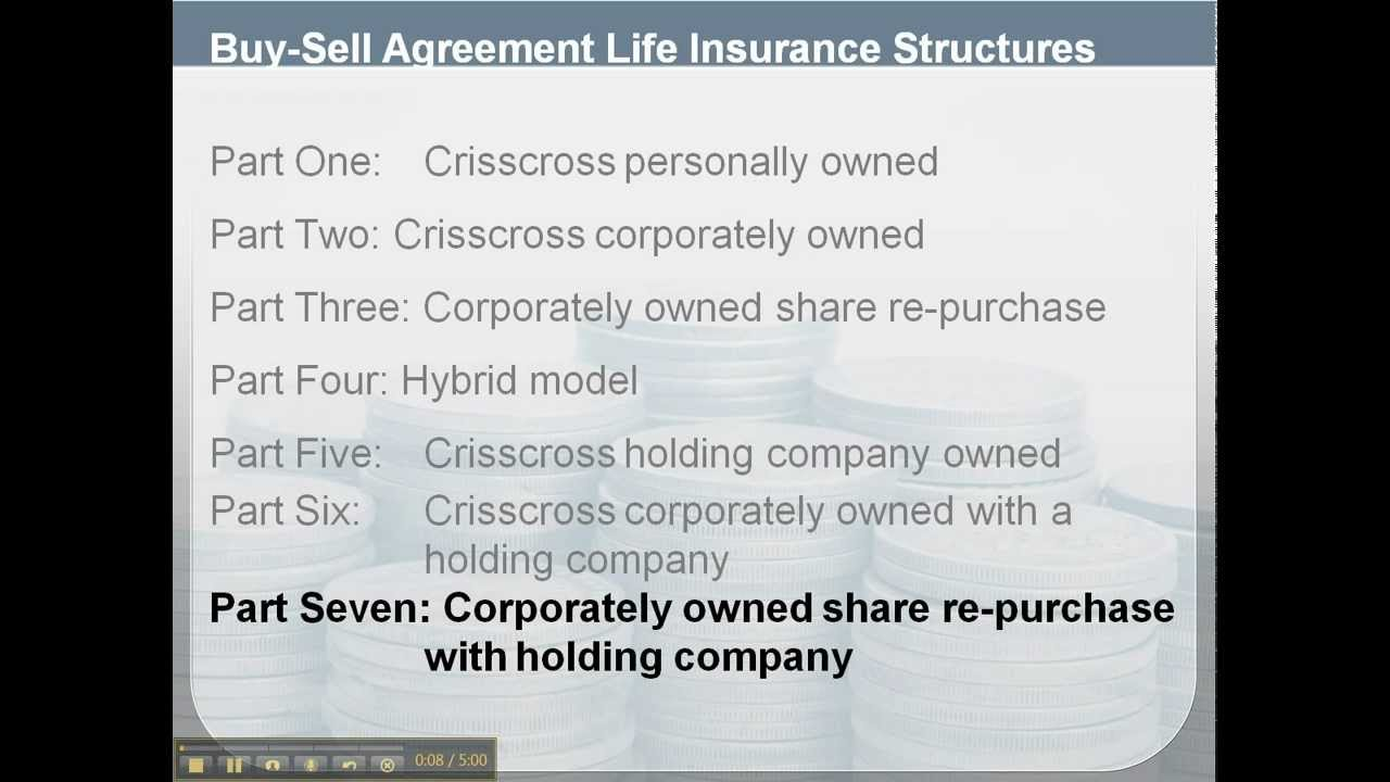 Buy Sell Life Insurance Structure Part 7 Youtube