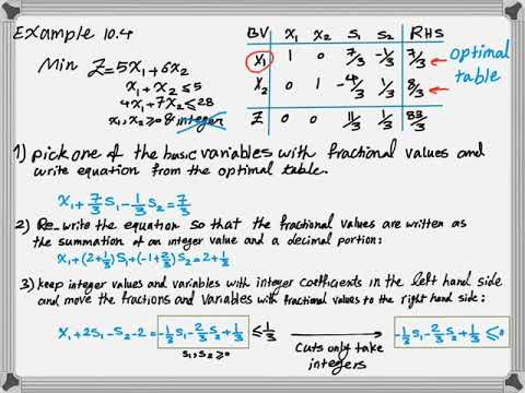 How To Solve An Integer Programming Problem Using Cutting-Plane Method