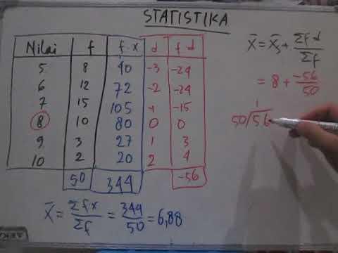 Namun secara umum, standar deviasi. Statistika Data Kelompok Mencari Rata Rata Modus Median Youtube