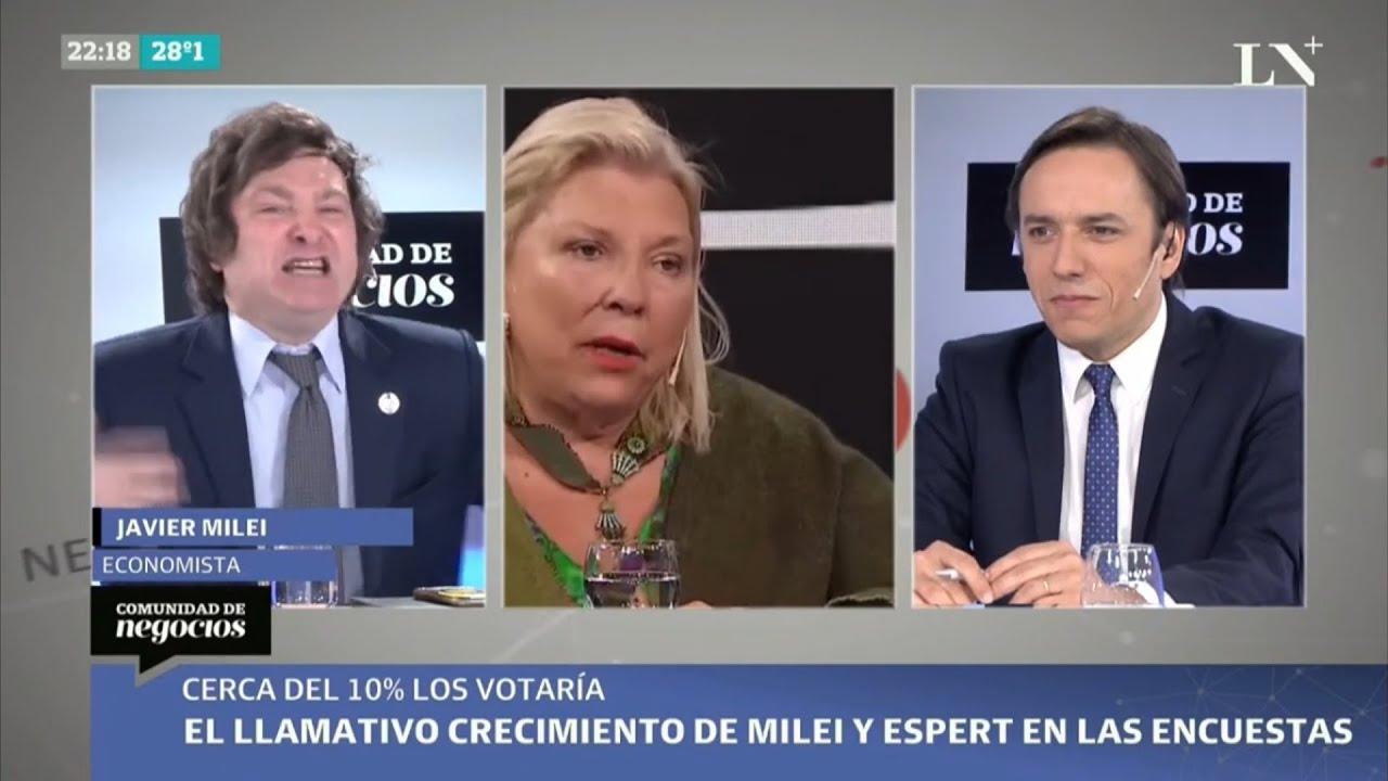"""""""¡Sí, soy un extremo, detesto los tibios y mediocres!"""" Javier Milei- 18/10/20"""
