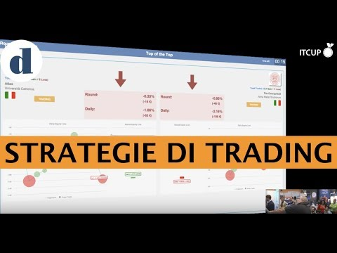Rob Hoffman a ITForum: le mie strategie di trading