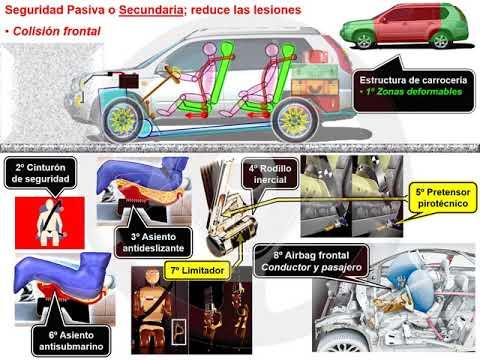 El automóvil y la seguridad; seguridad pasiva secundaria (1/5)
