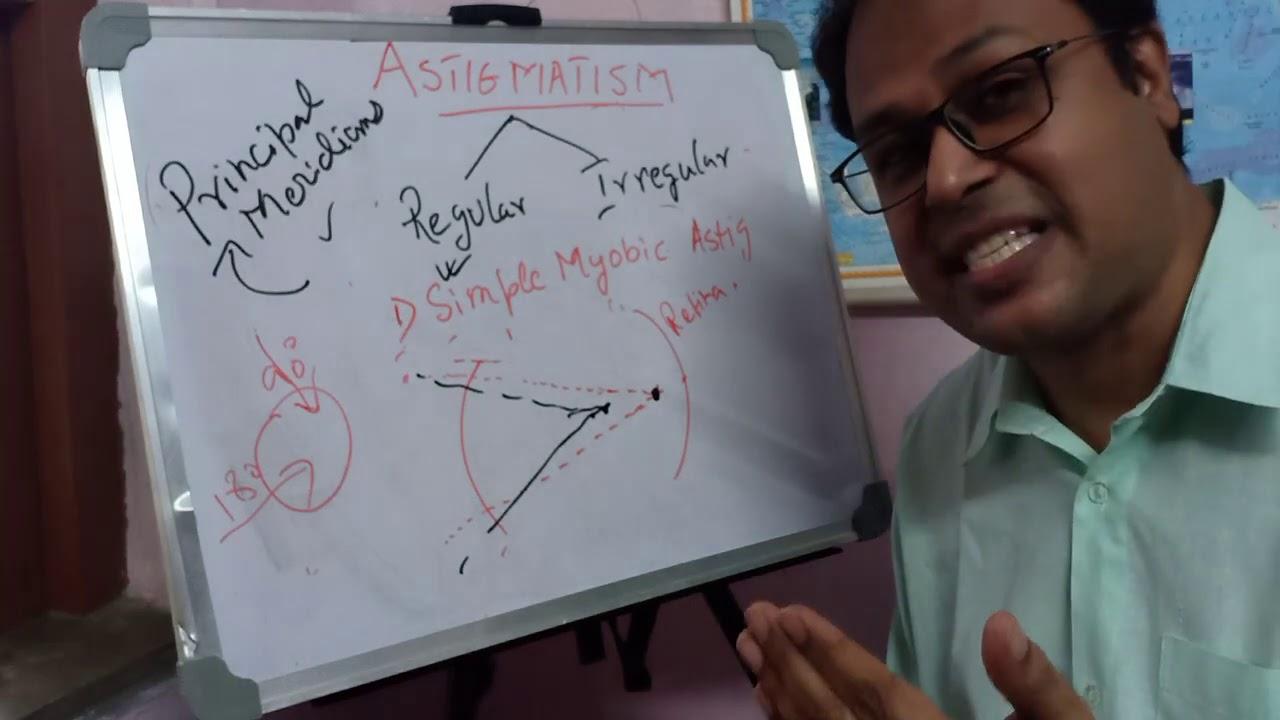 Eye & Astigmatism - Part II