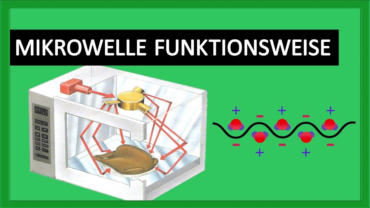 wie funktioniert die mikrowelle vor nachteile ern hrung auswirkung auf vitamine. Black Bedroom Furniture Sets. Home Design Ideas