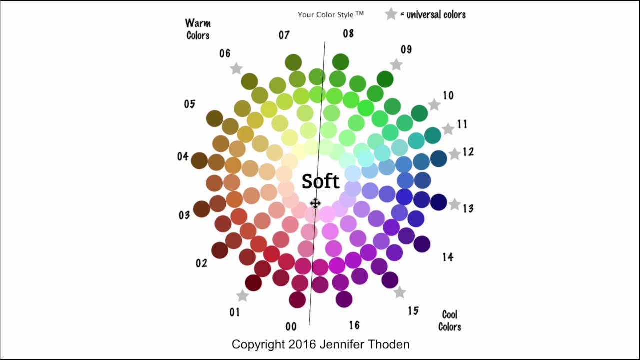 How to use the soft color wheel your color style jen - Jewel tones color wheel ...