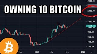 Owning 10 Bitcoin - Way More People Are Buying Bitcoin Than We Ever Thought
