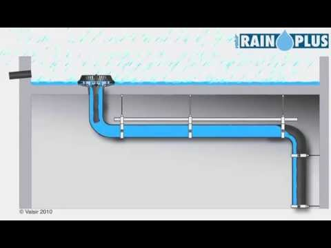 Valsir Rainplus Siphonic Water Drainage System How Does