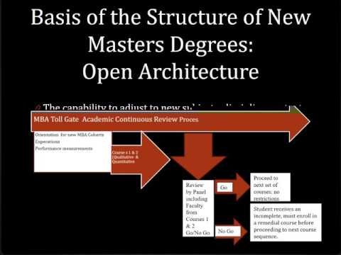 Proposing Alternative Masters Degrees Models For Small Colleges/Schools Of Business