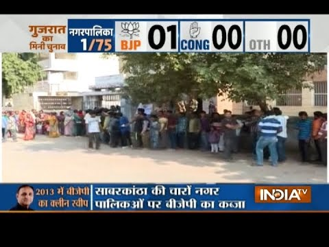 Gujarat Civic Election Result 2018: Counting Begins; BJP wins in Jafrabad