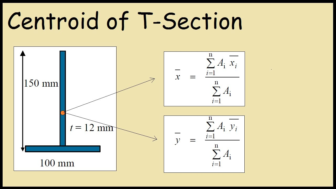 Solved: elastic section analysis – t-beam question 3 (20 m.