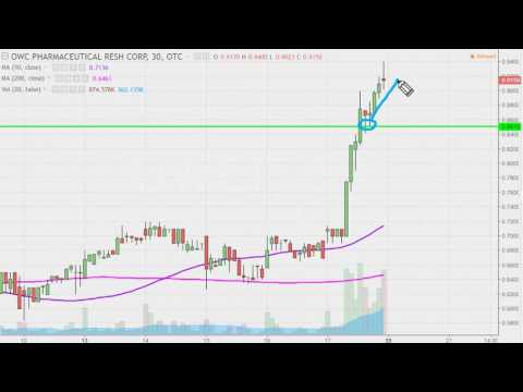 OWC Pharmaceutical Research Corp - OWCP Stock Chart Technical Analysis for 02-17-17