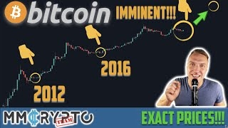 Bitcoin just EXACTLY repeated the 2012 and 2016 Pattern!!!!! THIS is What it says for 2021!