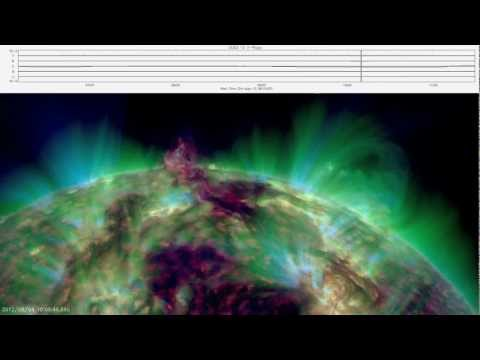 NASA's Solar Dynamic Observatory recorded the eruption