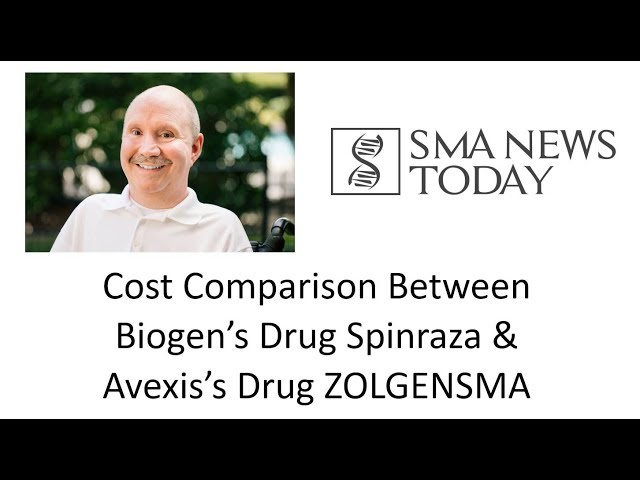 The Morale Monologue #15 - Cost Comparison Between Spinraza And ZOLGENSMA