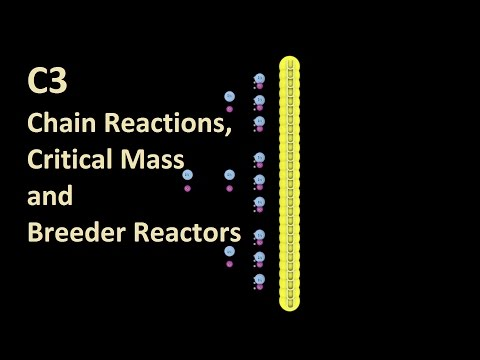 C3 Chain Reaction, Critical Mass and Breeder Reactors [SL IB Chemistry]