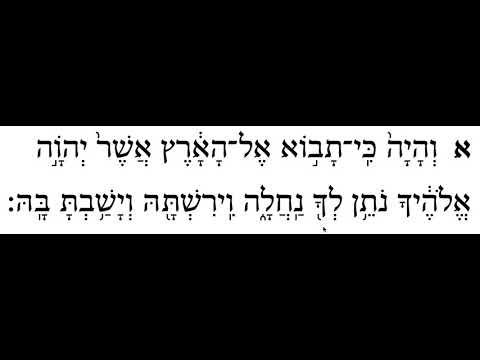 Ki Tavo, 1st Aliyah, Pasuk 1