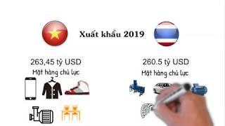 So sánh Việt Nam vs Thailand 2019: Người Thái lo sốt vó hay Người Việt tự nhục