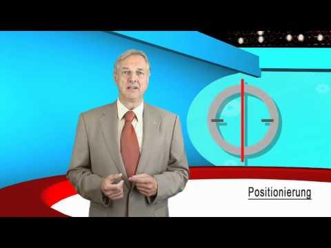 Active Communications - Integrierte Kommunikation und Kommunikationsberatung
