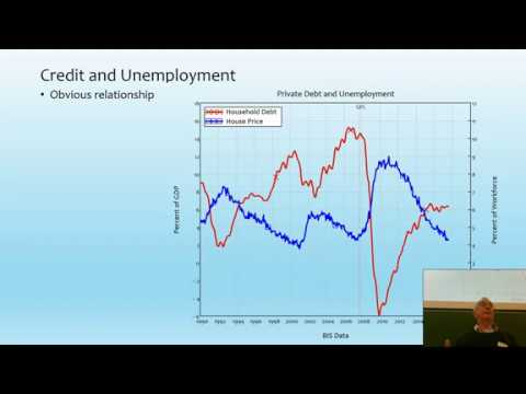 Credit creation, asset prices and banking crises: What's the link?