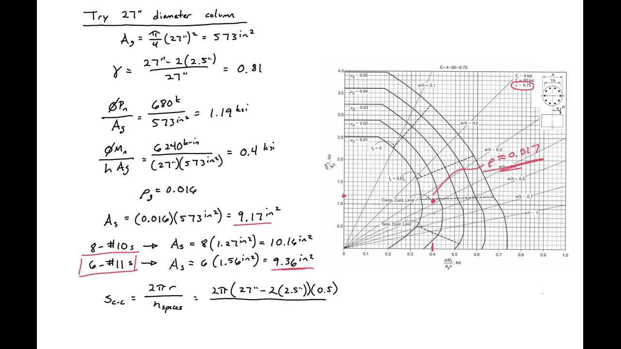 12 02 design of a circular rc column using design aid [ 1280 x 720 Pixel ]