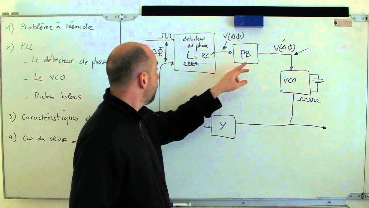35 Tutoriel 1 Les Pll Rf Integrated Circuits Video Lectures Shouribrata Chatterjee Of Iit