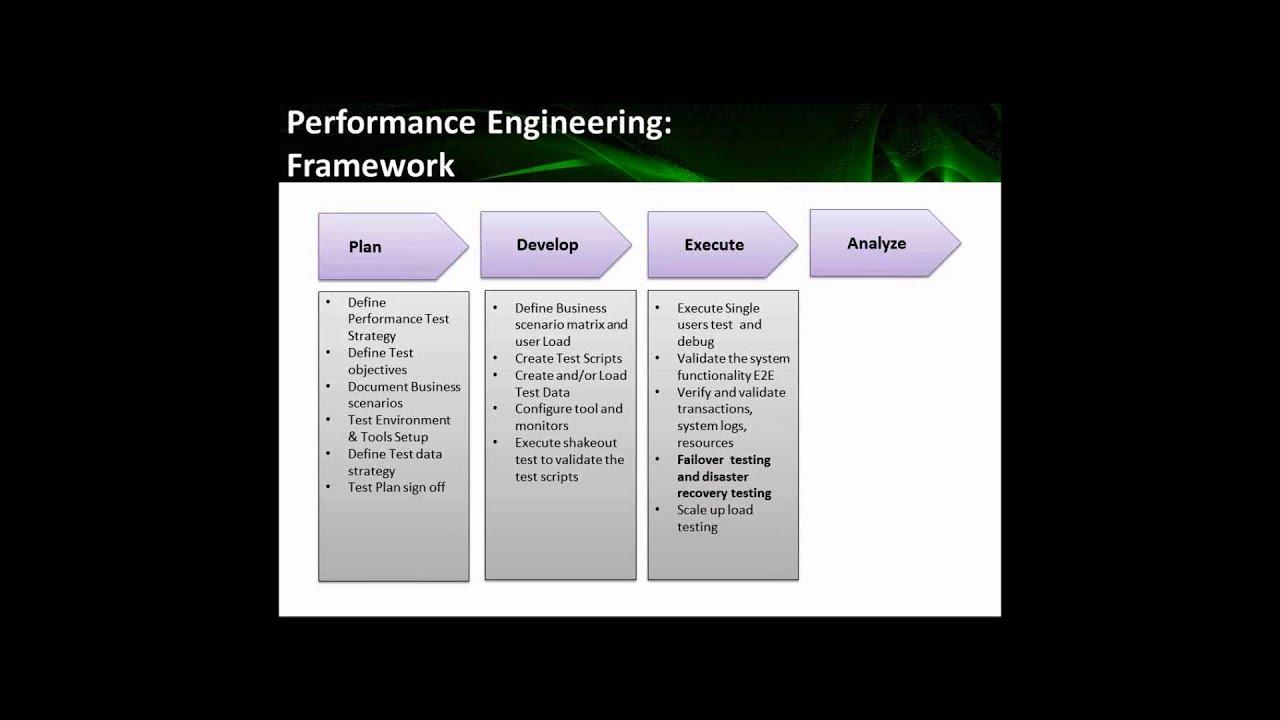 Webinar -Why Performance Engineering?